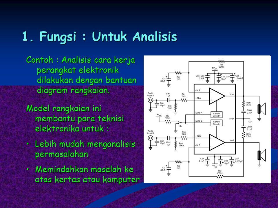 1. Fungsi : Untuk Analisis Contoh : Analisis cara kerja perangkat elektronik dilakukan dengan bantuan diagram rangkaian. Model rangkaian ini membantu