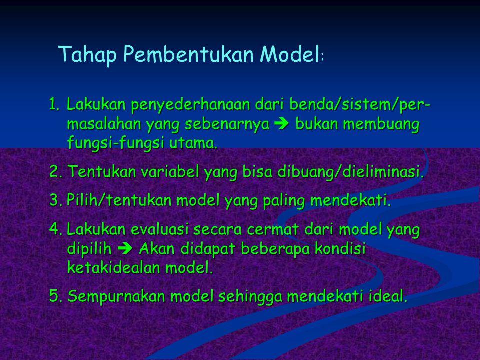 Tahap Pembentukan Model : 1.Lakukan penyederhanaan dari benda/sistem/per- masalahan yang sebenarnya  bukan membuang fungsi-fungsi utama. 2.Tentukan v