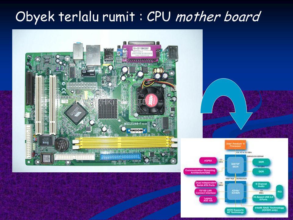 Obyek terlalu rumit : CPU mother board