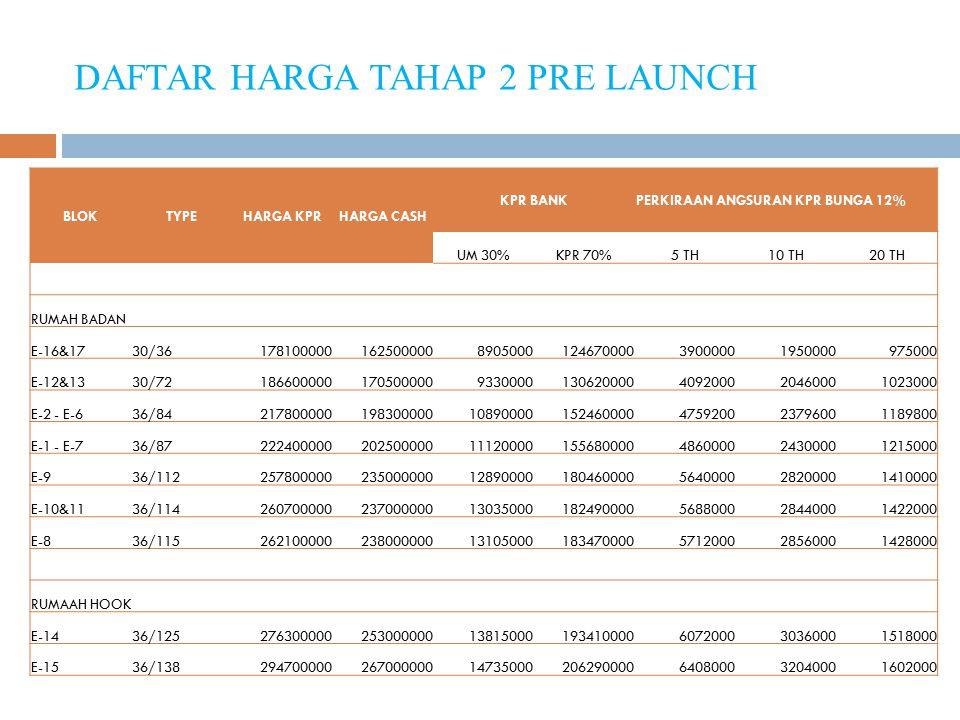 DAFTAR HARGA TAHAP 2 PRE LAUNCH BLOKTYPEHARGA KPRHARGA CASH KPR BANKPERKIRAAN ANGSURAN KPR BUNGA 12% UM 30%KPR 70%5 TH10 TH20 TH RUMAH BADAN E-16&1730