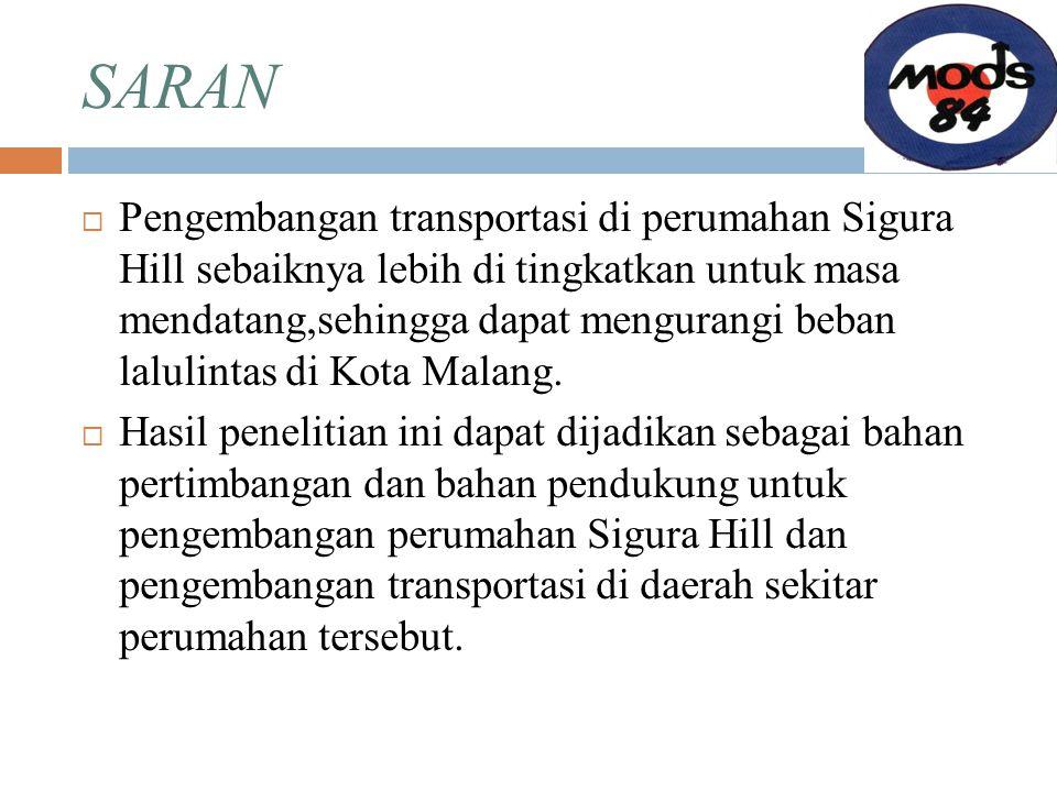 SARAN  Pengembangan transportasi di perumahan Sigura Hill sebaiknya lebih di tingkatkan untuk masa mendatang,sehingga dapat mengurangi beban lalulintas di Kota Malang.