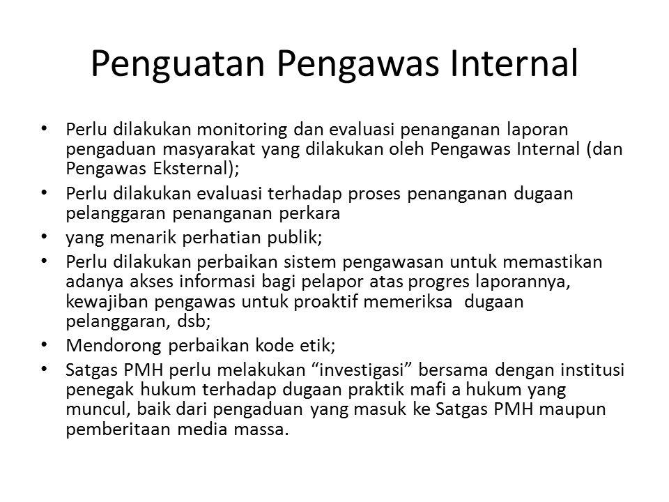 Penguatan Pengawas Internal Perlu dilakukan monitoring dan evaluasi penanganan laporan pengaduan masyarakat yang dilakukan oleh Pengawas Internal (dan