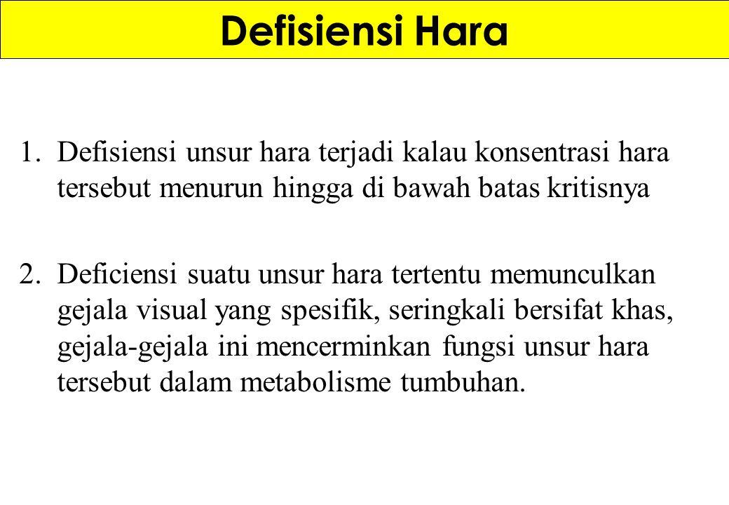 Defisiensi Hara 1.Defisiensi unsur hara terjadi kalau konsentrasi hara tersebut menurun hingga di bawah batas kritisnya 2.Deficiensi suatu unsur hara