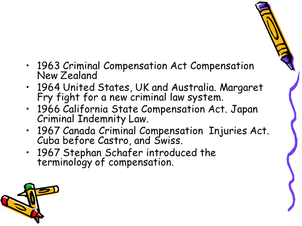 1963 Criminal Compensation Act Compensation New Zealand 1964 United States, UK and Australia. Margaret Fry fight for a new criminal law system. 1966 C