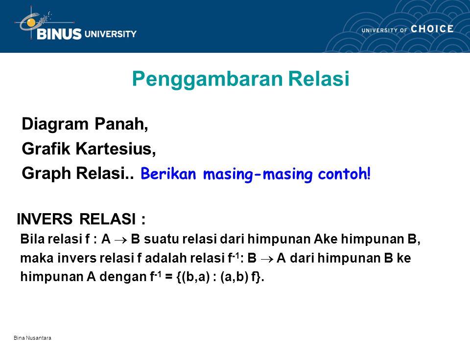 Bina Nusantara Sifat-sifat Relasi (4) RELASI EKIVALEN : Suatu relasi yang bersifat reflektif, simetri dan transitif disebut relasi ekivalen. Contoh: B