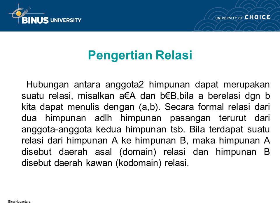 Bina Nusantara Outline Materi: Pengertian Relasi Relasi Biner Graph Relasi Sifat-sifat Relasi Komposisi relasi & Invers relasi..