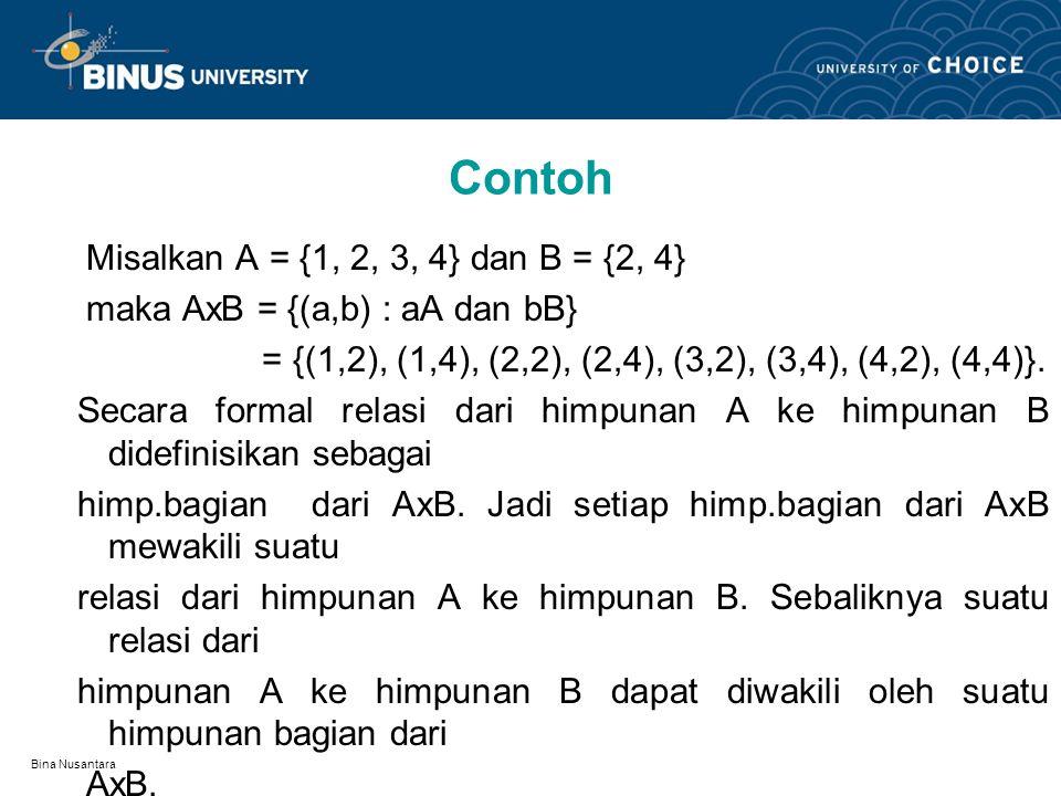 Bina Nusantara Perkalian 2 Himpunan PERKALIAN DUA HIMPUNAN : Bila A dan B adalah dua himpunan maka hasil kali Cartesius dari A dan B adalah himpunan p