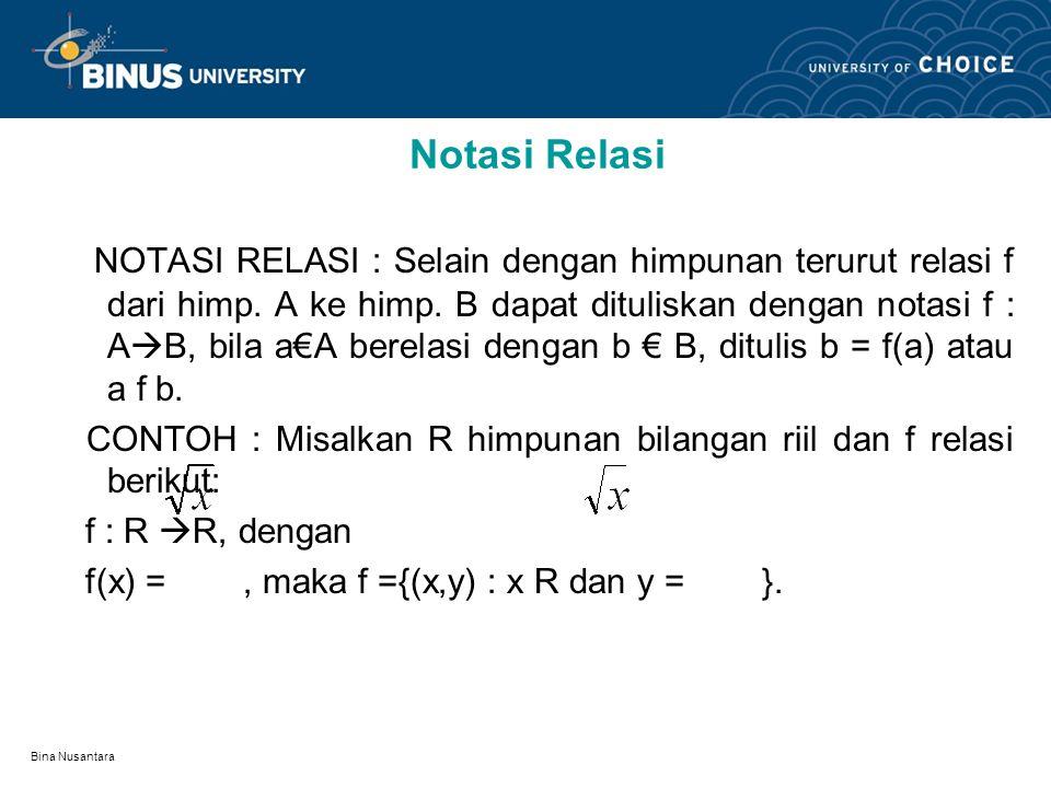 Bina Nusantara Contoh Misalkan A = {1, 2, 3, 4} dan B = {2, 4} maka AxB = {(a,b) : aA dan bB} = {(1,2), (1,4), (2,2), (2,4), (3,2), (3,4), (4,2), (4,4