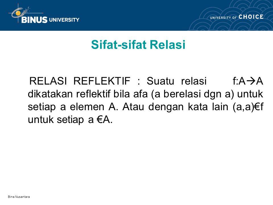 Bina Nusantara Notasi Relasi NOTASI RELASI : Selain dengan himpunan terurut relasi f dari himp. A ke himp. B dapat dituliskan dengan notasi f : A  B,