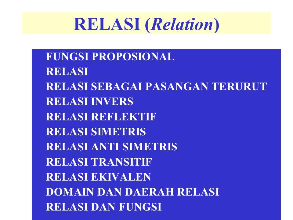 RELASI (Relation)  FUNGSI PROPOSIONAL  RELASI  RELASI SEBAGAI PASANGAN TERURUT  RELASI INVERS  RELASI REFLEKTIF  RELASI SIMETRIS  RELASI ANTI S