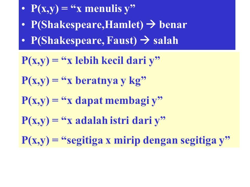 """P(x,y) = """"x menulis y"""" P(Shakespeare,Hamlet)  benar P(Shakespeare, Faust)  salah P(x,y) = """"x lebih kecil dari y"""" P(x,y) = """"x beratnya y kg"""" P(x,y) ="""