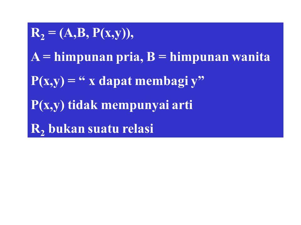 """R 2 = (A,B, P(x,y)), A = himpunan pria, B = himpunan wanita P(x,y) = """" x dapat membagi y"""" P(x,y) tidak mempunyai arti R 2 bukan suatu relasi"""