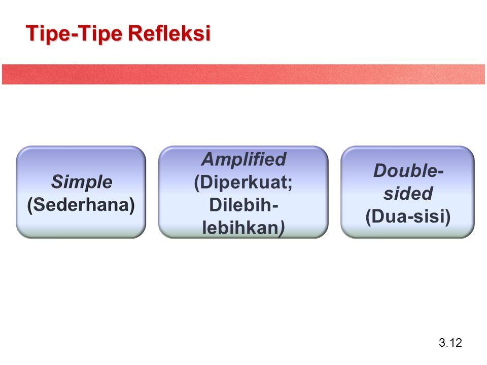 3.12 Tipe-Tipe Refleksi Double- sided (Dua-sisi) Amplified (Diperkuat; Dilebih- lebihkan)