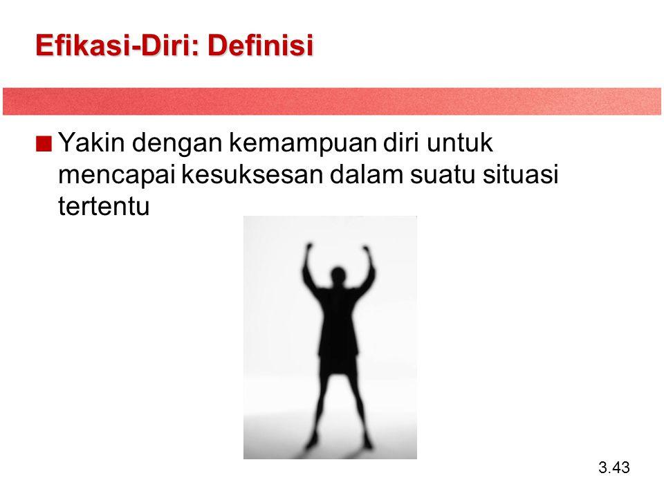 3.43 Efikasi-Diri: Definisi Yakin dengan kemampuan diri untuk mencapai kesuksesan dalam suatu situasi tertentu