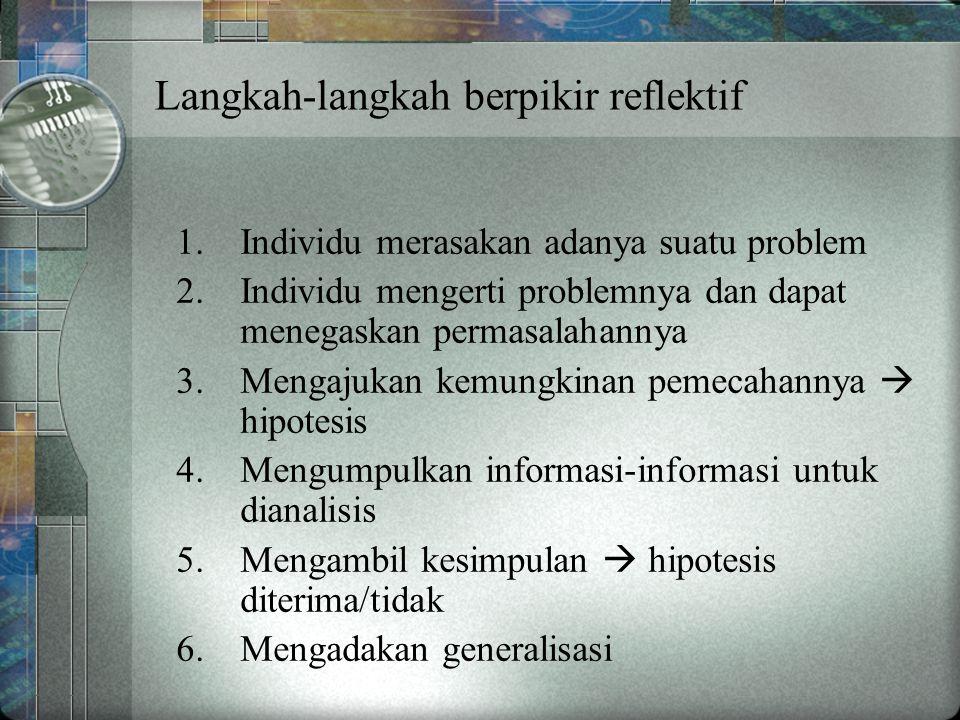 Langkah-langkah berpikir reflektif 1.Individu merasakan adanya suatu problem 2.Individu mengerti problemnya dan dapat menegaskan permasalahannya 3.Men