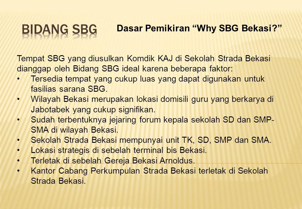 Tempat SBG yang diusulkan Komdik KAJ di Sekolah Strada Bekasi dianggap oleh Bidang SBG ideal karena beberapa faktor: Tersedia tempat yang cukup luas yang dapat digunakan untuk fasilias sarana SBG.