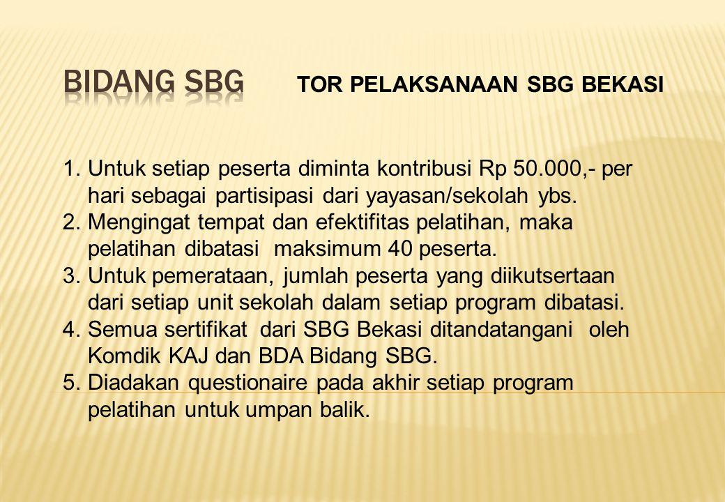 1.Untuk setiap peserta diminta kontribusi Rp 50.000,- per hari sebagai partisipasi dari yayasan/sekolah ybs.