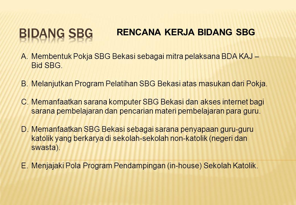 A.Membentuk Pokja SBG Bekasi sebagai mitra pelaksana BDA KAJ – Bid SBG.