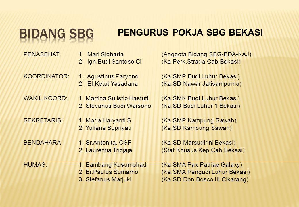 PENGURUS POKJA SBG BEKASI PENASEHAT: 1.Mari Sidharta (Anggota Bidang SBG-BDA-KAJ) 2.