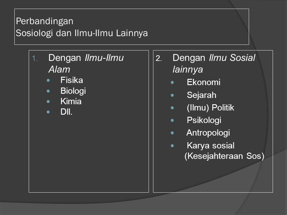 Perbandingan Sosiologi dan Ilmu-Ilmu Lainnya 1. Dengan Ilmu-Ilmu Alam Fisika Biologi Kimia Dll. 2. Dengan Ilmu Sosial lainnya Ekonomi Sejarah (Ilmu) P