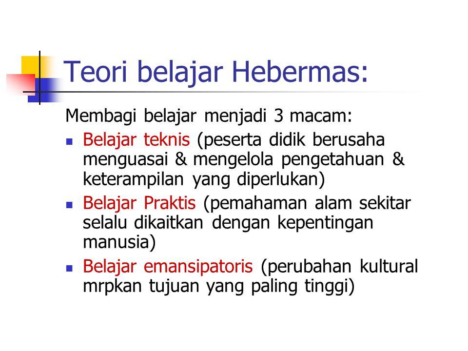 Teori belajar Hebermas: Membagi belajar menjadi 3 macam: Belajar teknis (peserta didik berusaha menguasai & mengelola pengetahuan & keterampilan yang diperlukan) Belajar Praktis (pemahaman alam sekitar selalu dikaitkan dengan kepentingan manusia) Belajar emansipatoris (perubahan kultural mrpkan tujuan yang paling tinggi)