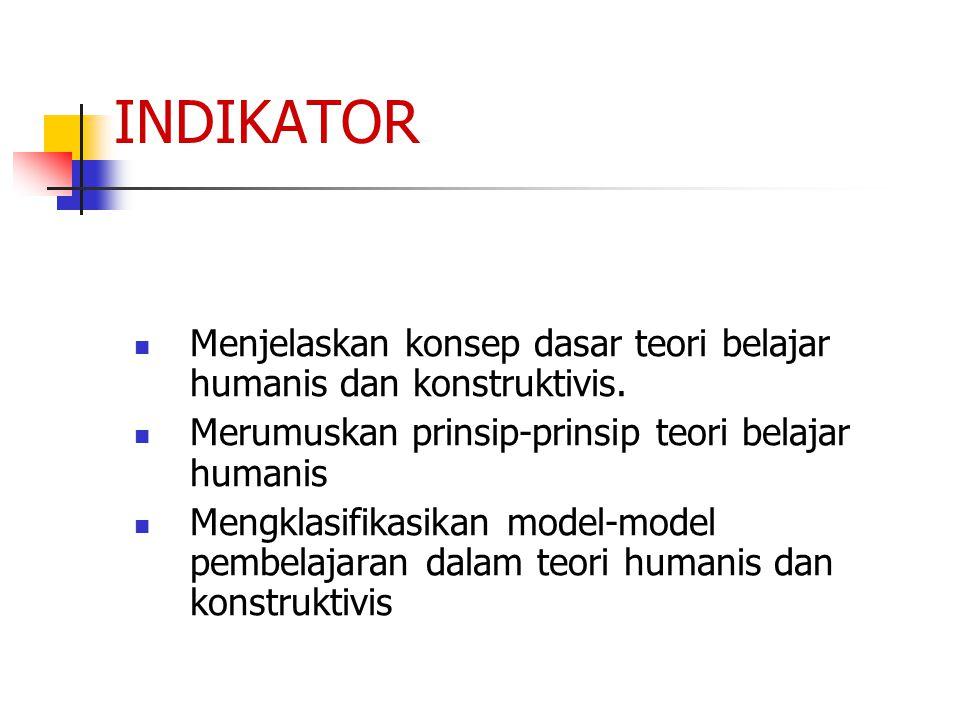 INDIKATOR Menjelaskan konsep dasar teori belajar humanis dan konstruktivis.