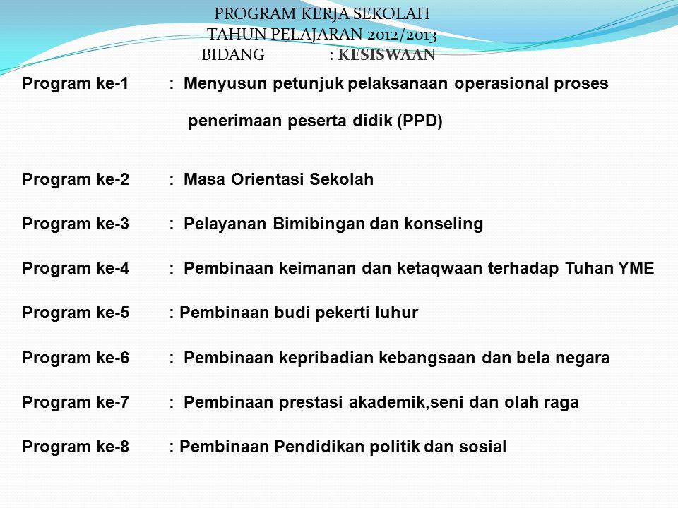 Program ke-1 : Menyusun petunjuk pelaksanaan operasional proses penerimaan peserta didik (PPD) Program ke-2: Masa Orientasi Sekolah Program ke-3: Pela