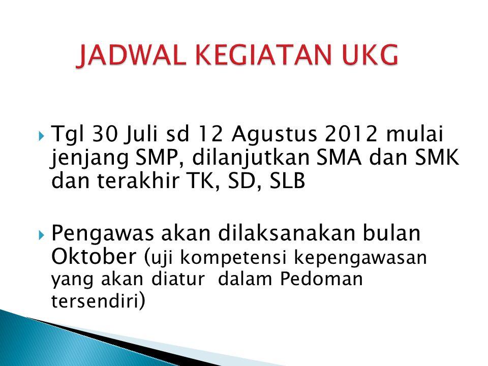  Tgl 30 Juli sd 12 Agustus 2012 mulai jenjang SMP, dilanjutkan SMA dan SMK dan terakhir TK, SD, SLB  Pengawas akan dilaksanakan bulan Oktober ( uji