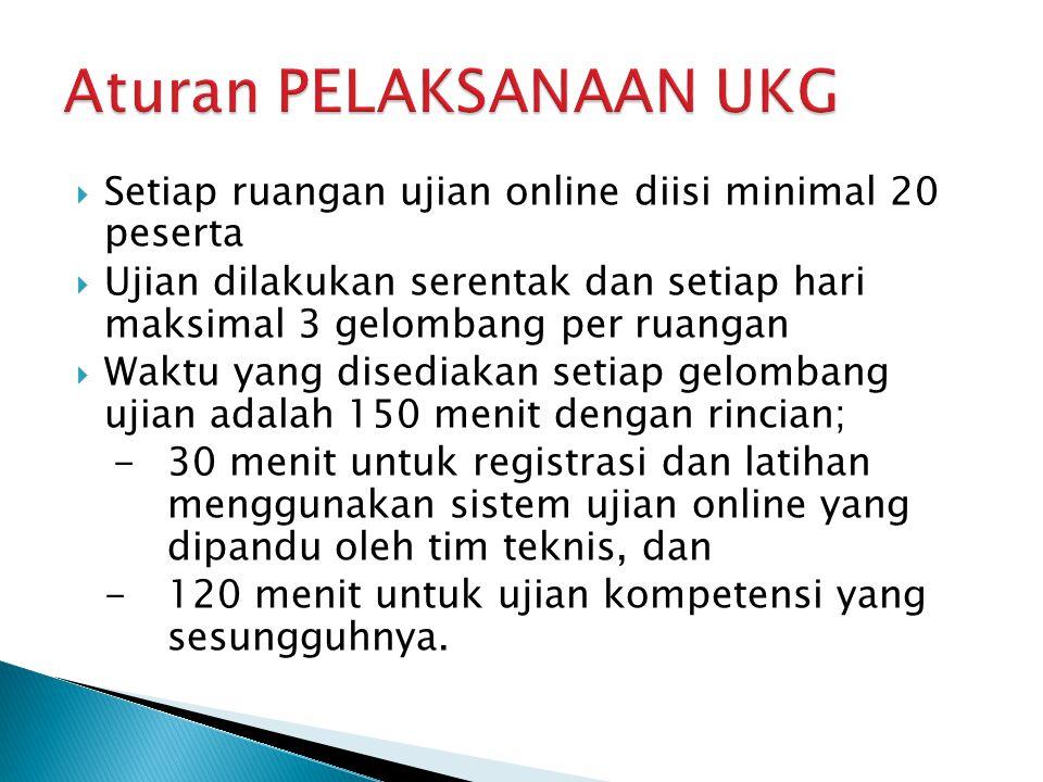  Setiap ruangan ujian online diisi minimal 20 peserta  Ujian dilakukan serentak dan setiap hari maksimal 3 gelombang per ruangan  Waktu yang disedi