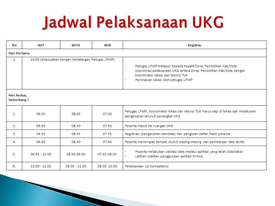 NoWITWITAWIBKegiatan Hari Pertama 114.00 (disesuaikan dengan kedatangan Petugas LPMP) -Petugas LPMP melapor kepada Kepala Dinas Pendidikan Kab/Kota -K