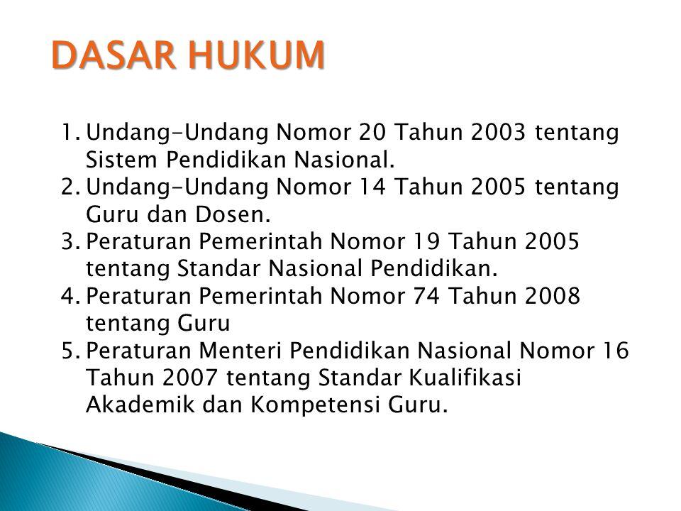 1.Undang-Undang Nomor 20 Tahun 2003 tentang Sistem Pendidikan Nasional. 2.Undang-Undang Nomor 14 Tahun 2005 tentang Guru dan Dosen. 3.Peraturan Pemeri