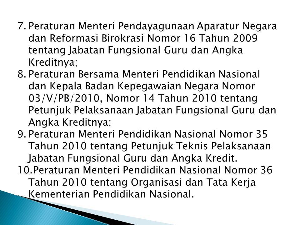 7.Peraturan Menteri Pendayagunaan Aparatur Negara dan Reformasi Birokrasi Nomor 16 Tahun 2009 tentang Jabatan Fungsional Guru dan Angka Kreditnya; 8.P
