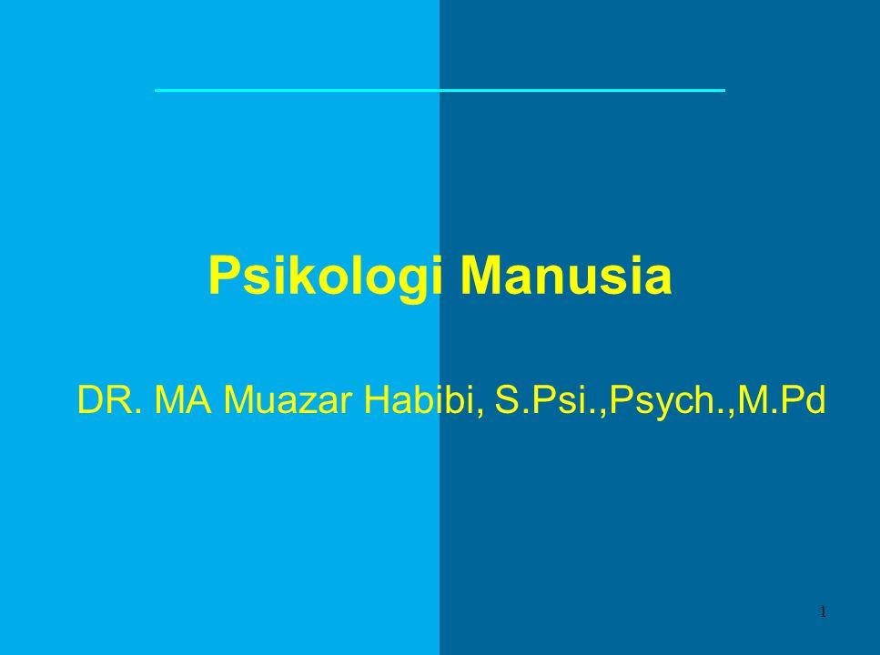 Psikologi Manusia DR. MA Muazar Habibi, S.Psi.,Psych.,M.Pd 1