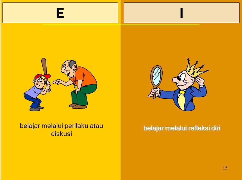 14 cenderung untuk berkomunikasi secara verbal cenderung untuk berkomunikasi secara non-verbal / tulisan IE