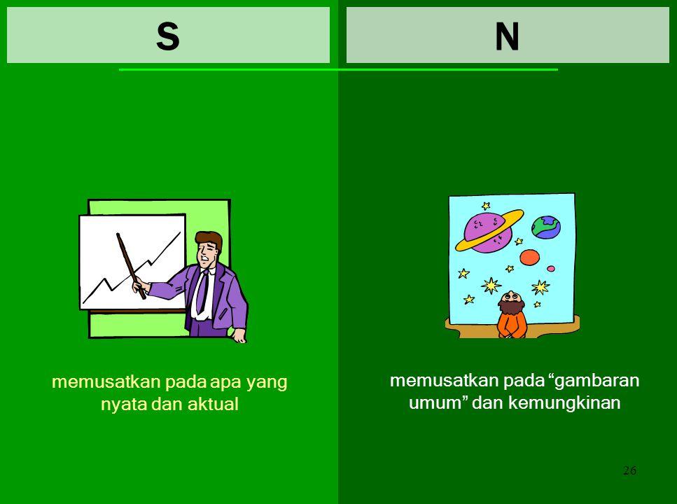25 silahkan Anda memilih S atau N S S ensing pengindera N i N tuitif intuisi