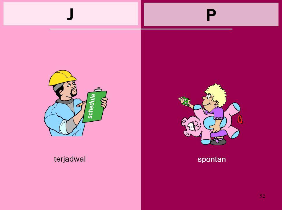 51 silahkan Anda memilih J atau P J J udging penilai P P erceiving penerima