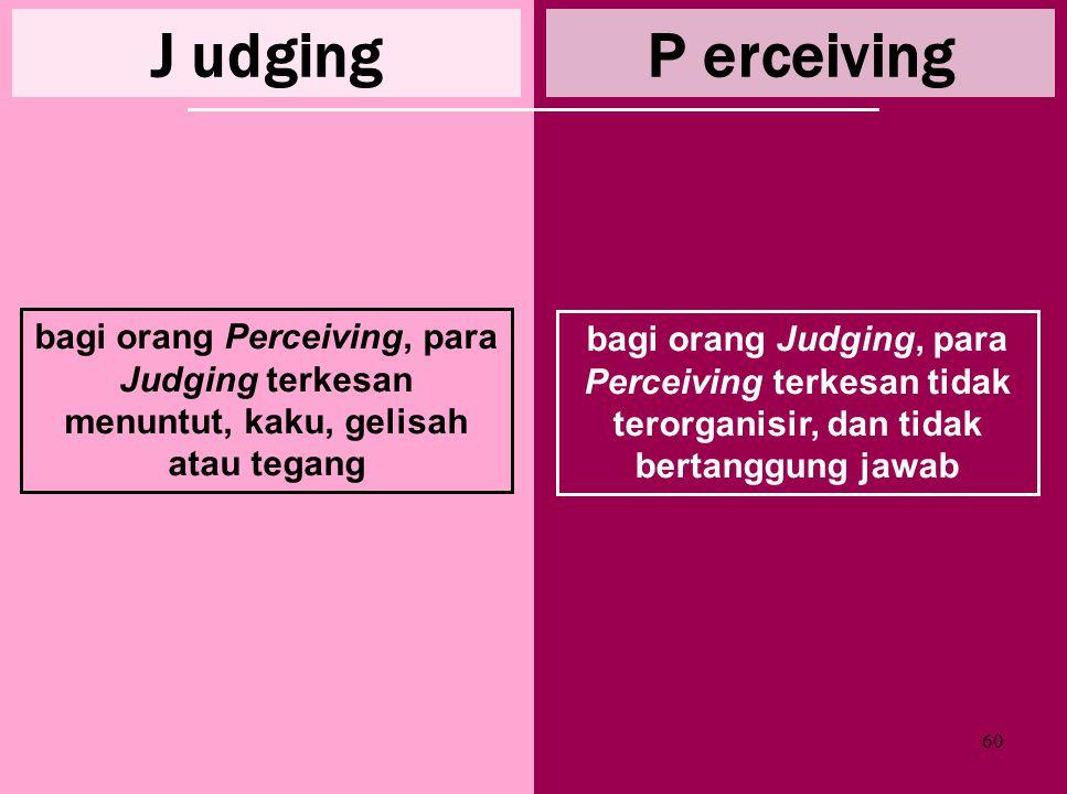 59 cara anda menyikapi dunia luar J J udging P P erceiving gaya hidup Judging adalah pasti, terencana dan teratur gaya hidup Perceiving adalah luwes,