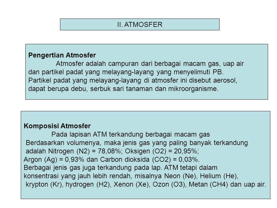 II. ATMOSFER Pengertian Atmosfer Atmosfer adalah campuran dari berbagai macam gas, uap air dan partikel padat yang melayang-layang yang menyelimuti PB