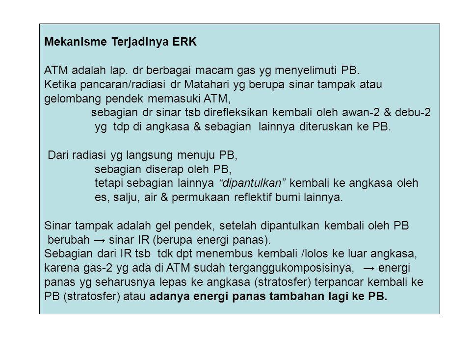 Mekanisme Terjadinya ERK ATM adalah lap. dr berbagai macam gas yg menyelimuti PB. Ketika pancaran/radiasi dr Matahari yg berupa sinar tampak atau gelo