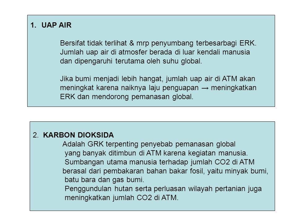 1.UAP AIR Bersifat tidak terlihat & mrp penyumbang terbesarbagi ERK. Jumlah uap air di atmosfer berada di luar kendali manusia dan dipengaruhi terutam