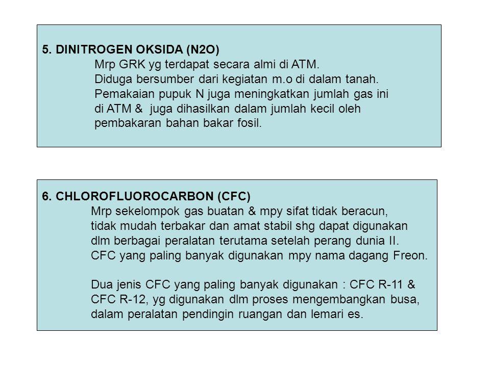 5. DINITROGEN OKSIDA (N2O) Mrp GRK yg terdapat secara almi di ATM. Diduga bersumber dari kegiatan m.o di dalam tanah. Pemakaian pupuk N juga meningkat