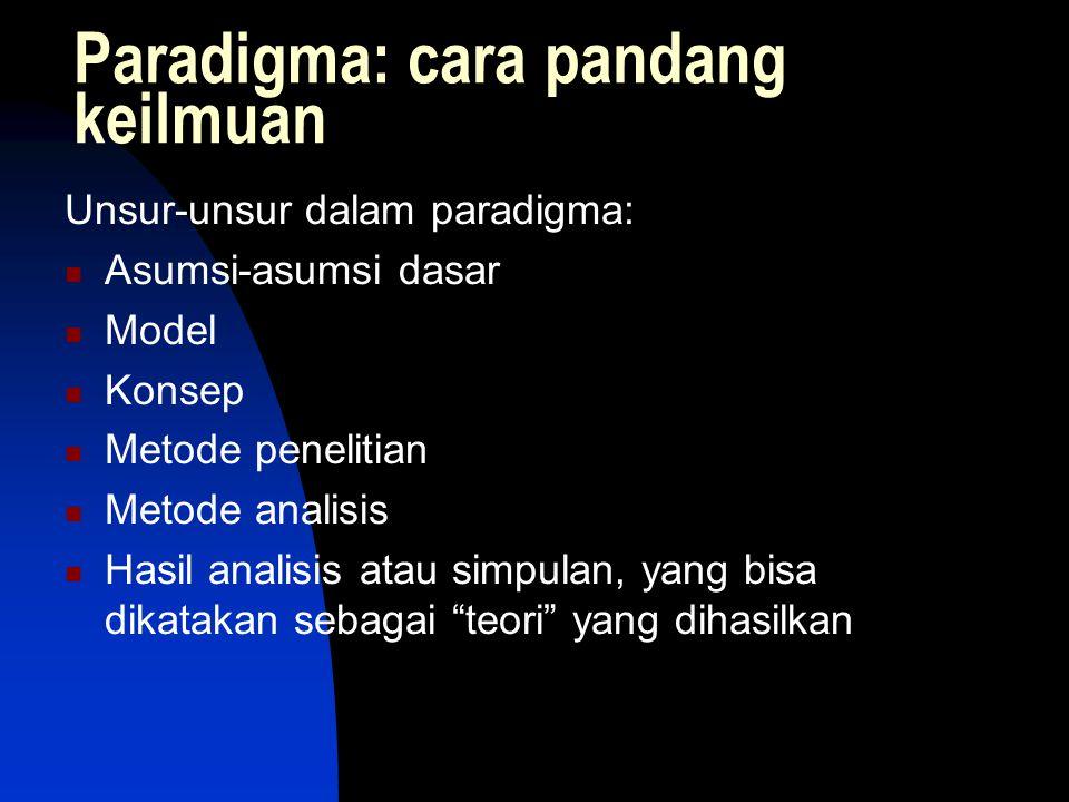 Paradigma: cara pandang keilmuan Unsur-unsur dalam paradigma: Asumsi-asumsi dasar Model Konsep Metode penelitian Metode analisis Hasil analisis atau s