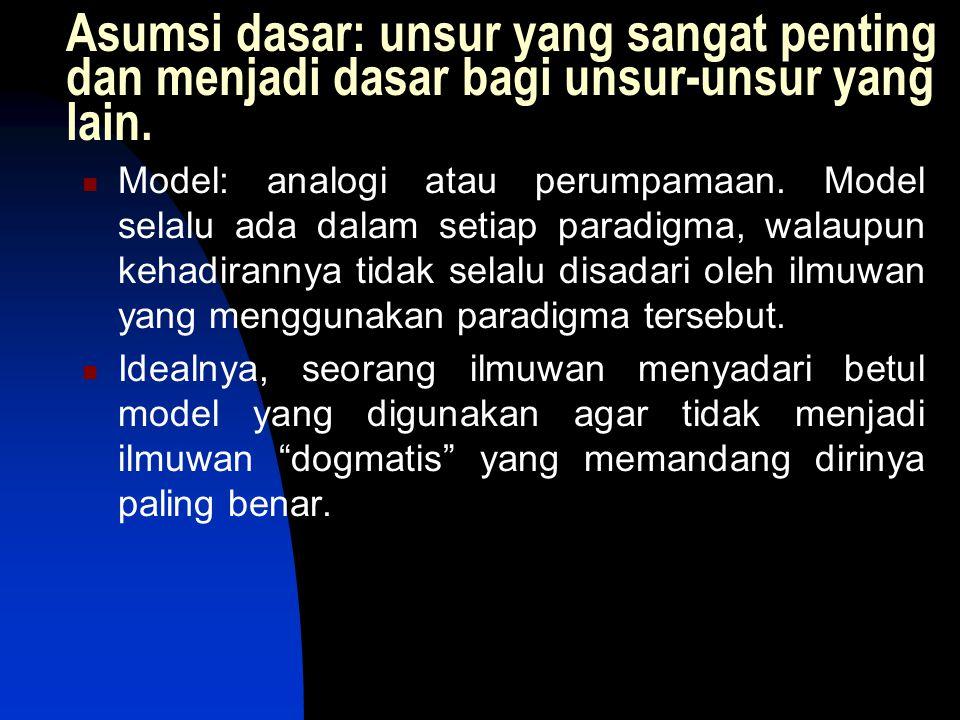 Asumsi dasar: unsur yang sangat penting dan menjadi dasar bagi unsur-unsur yang lain. Model: analogi atau perumpamaan. Model selalu ada dalam setiap p