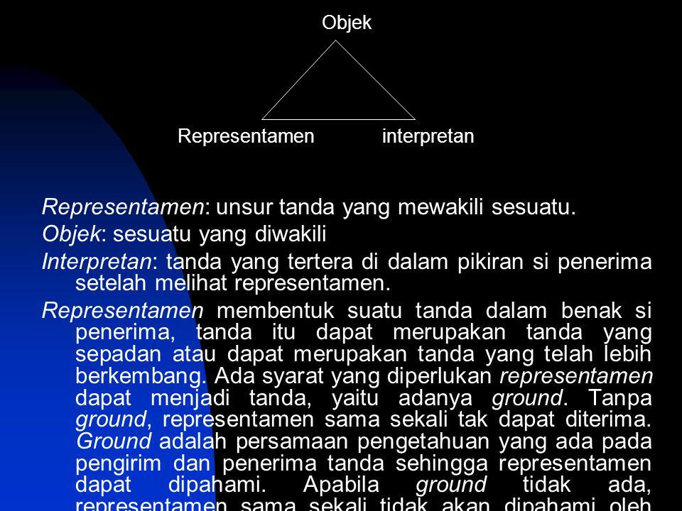 Objek Representameninterpretan Representamen: unsur tanda yang mewakili sesuatu. Objek: sesuatu yang diwakili Interpretan: tanda yang tertera di dalam