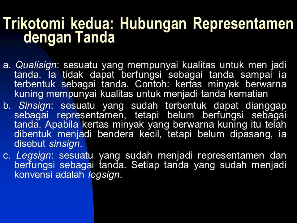 Trikotomi kedua: Hubungan Representamen dengan Tanda a. Qualisign: sesuatu yang mempunyai kualitas untuk men jadi tanda. Ia tidak dapat berfungsi seba