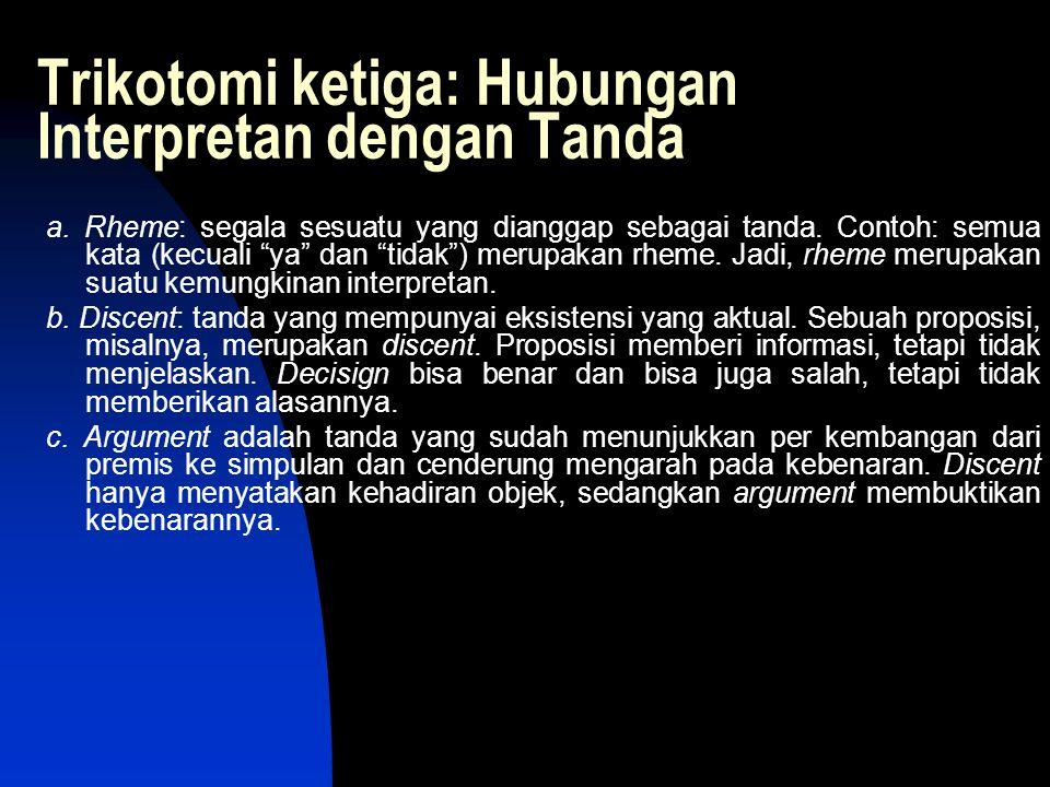 "Trikotomi ketiga: Hubungan Interpretan dengan Tanda a. Rheme: segala sesuatu yang dianggap sebagai tanda. Contoh: semua kata (kecuali ""ya"" dan ""tidak"""