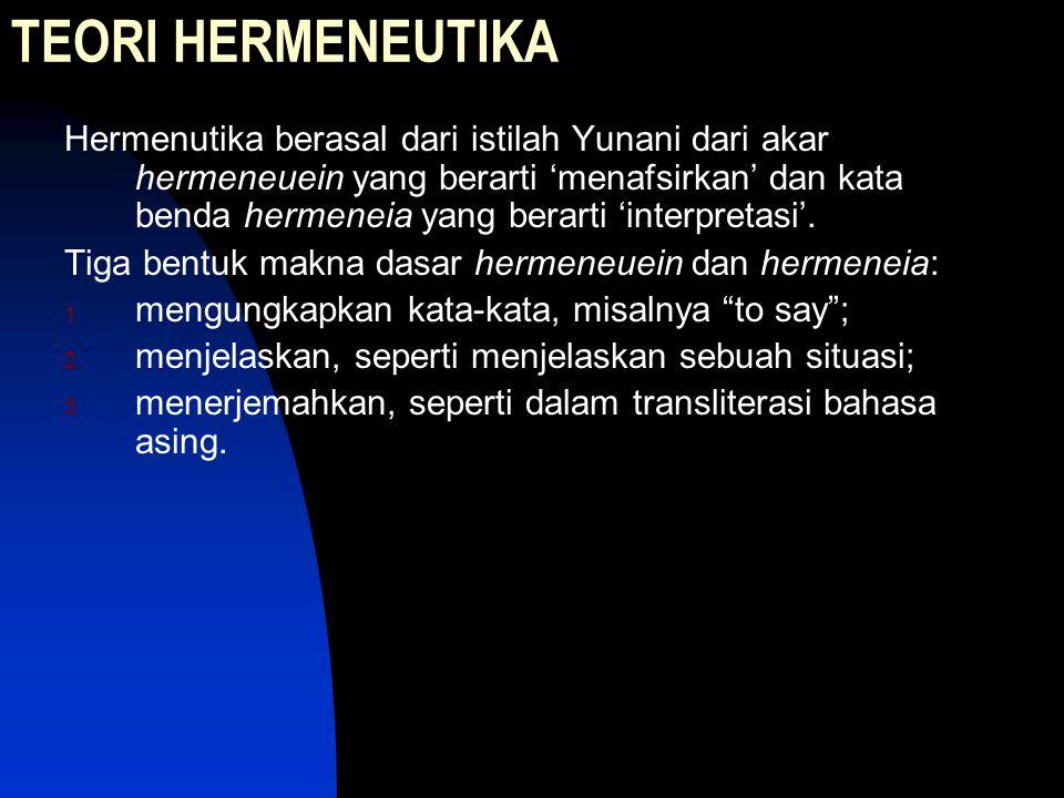 TEORI HERMENEUTIKA Hermenutika berasal dari istilah Yunani dari akar hermeneuein yang berarti 'menafsirkan' dan kata benda hermeneia yang berarti 'int
