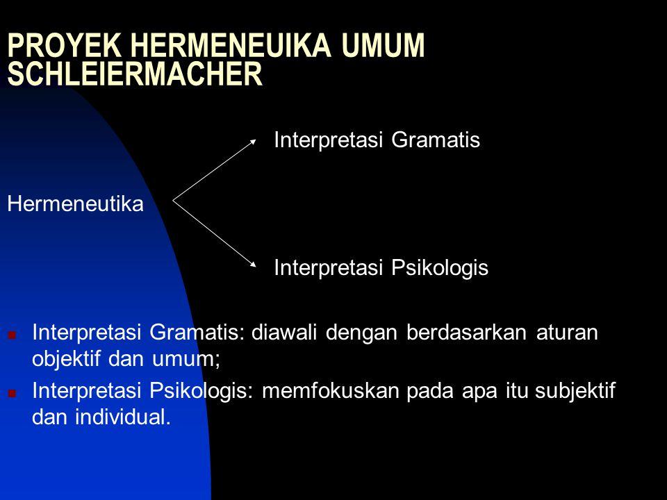 PROYEK HERMENEUIKA UMUM SCHLEIERMACHER Interpretasi Gramatis Hermeneutika Interpretasi Psikologis Interpretasi Gramatis: diawali dengan berdasarkan at