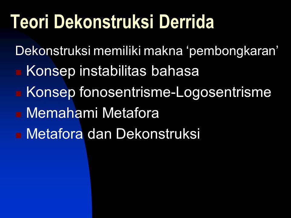 Teori Dekonstruksi Derrida Dekonstruksi memiliki makna 'pembongkaran' Konsep instabilitas bahasa Konsep fonosentrisme-Logosentrisme Memahami Metafora