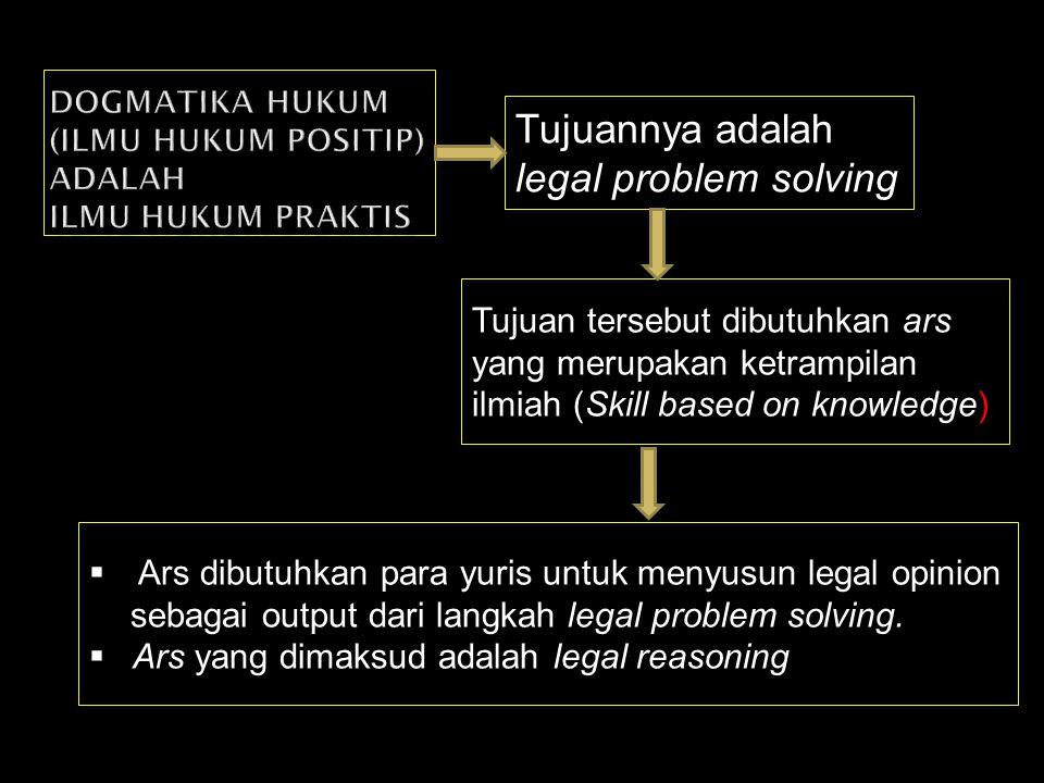 Tujuannya adalah legal problem solving Tujuan tersebut dibutuhkan ars yang merupakan ketrampilan ilmiah (Skill based on knowledge)  Ars dibutuhkan para yuris untuk menyusun legal opinion sebagai output dari langkah legal problem solving.